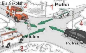 prioritas kendaraan iniunik.web.id